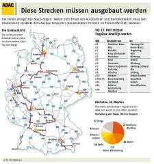 Ausbaustrecken Deutschland