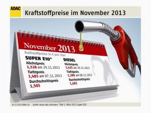Kraftstoffpreis November 2013_194218
