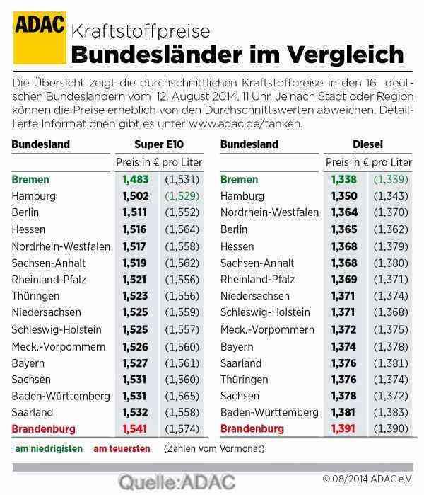 Deutsche Bundesländer Aug klein_209633 - Kopie