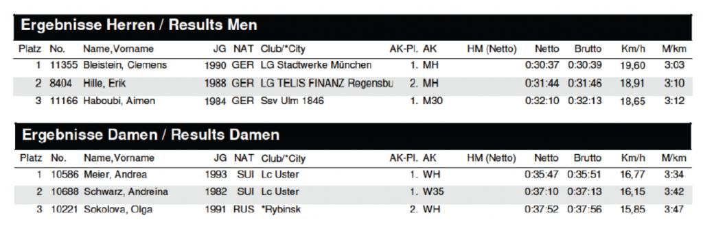 Marathon Liste