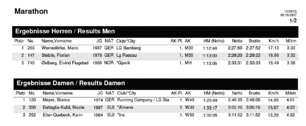 Marathon Liste 1