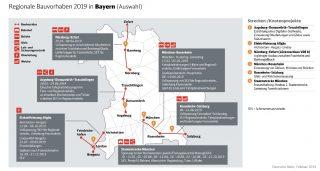 Regionale-Bauvorhaben-2019-data
